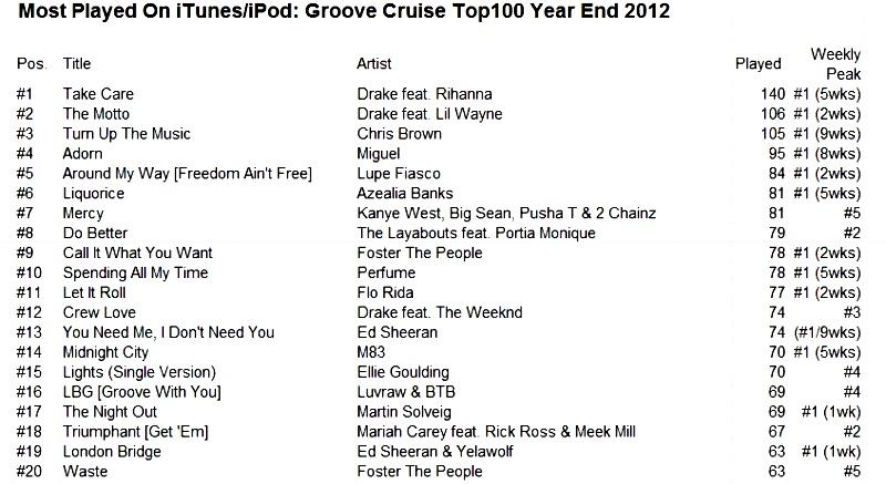 2012 Top20.jpg